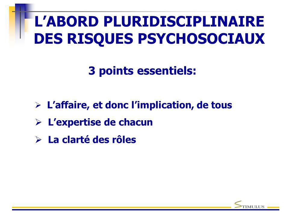 L'ABORD PLURIDISCIPLINAIRE DES RISQUES PSYCHOSOCIAUX 3 points essentiels:  L'affaire, et donc l'implication, de tous  L'expertise de chacun  La clarté des rôles