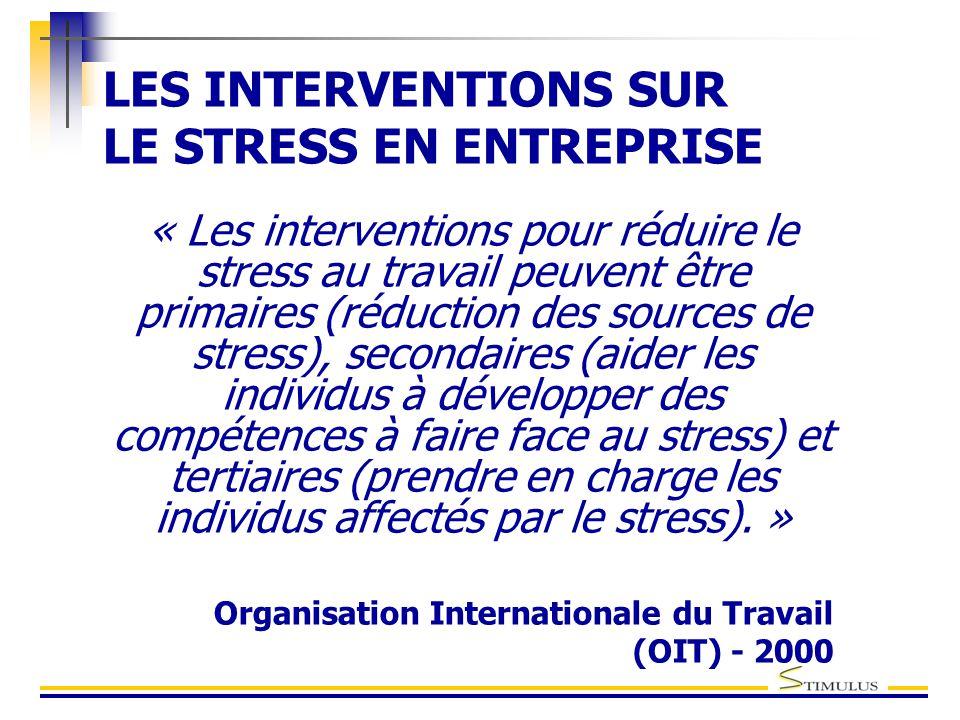 LES INTERVENTIONS SUR LE STRESS EN ENTREPRISE « Les interventions pour réduire le stress au travail peuvent être primaires (réduction des sources de stress), secondaires (aider les individus à développer des compétences à faire face au stress) et tertiaires (prendre en charge les individus affectés par le stress).
