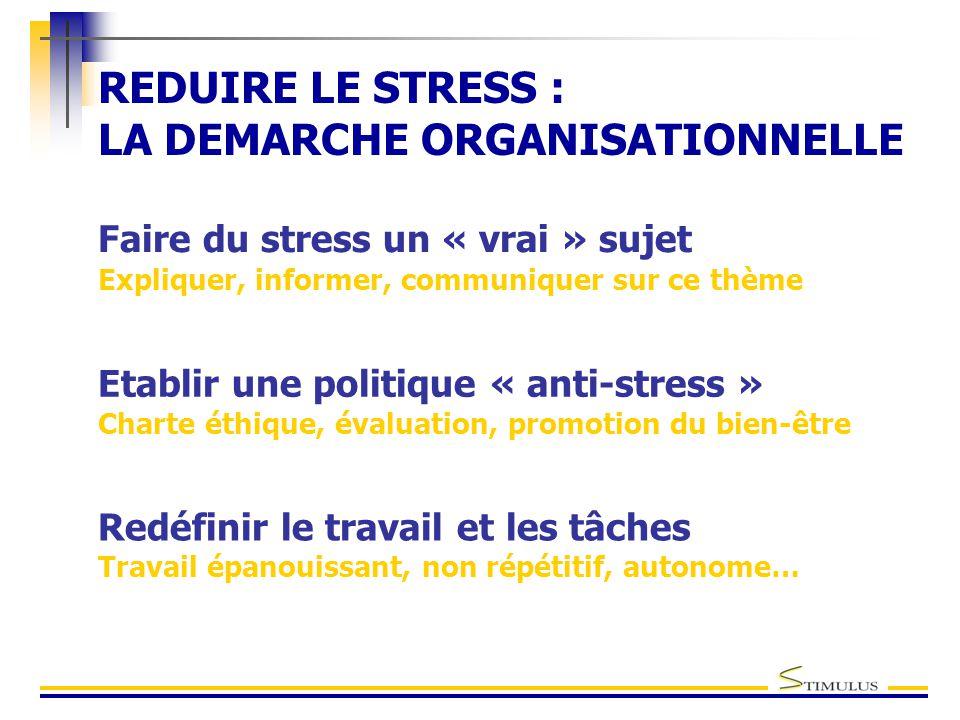 REDUIRE LE STRESS : LA DEMARCHE ORGANISATIONNELLE Faire du stress un « vrai » sujet Expliquer, informer, communiquer sur ce thème Etablir une politique « anti-stress » Charte éthique, évaluation, promotion du bien-être Redéfinir le travail et les tâches Travail épanouissant, non répétitif, autonome…