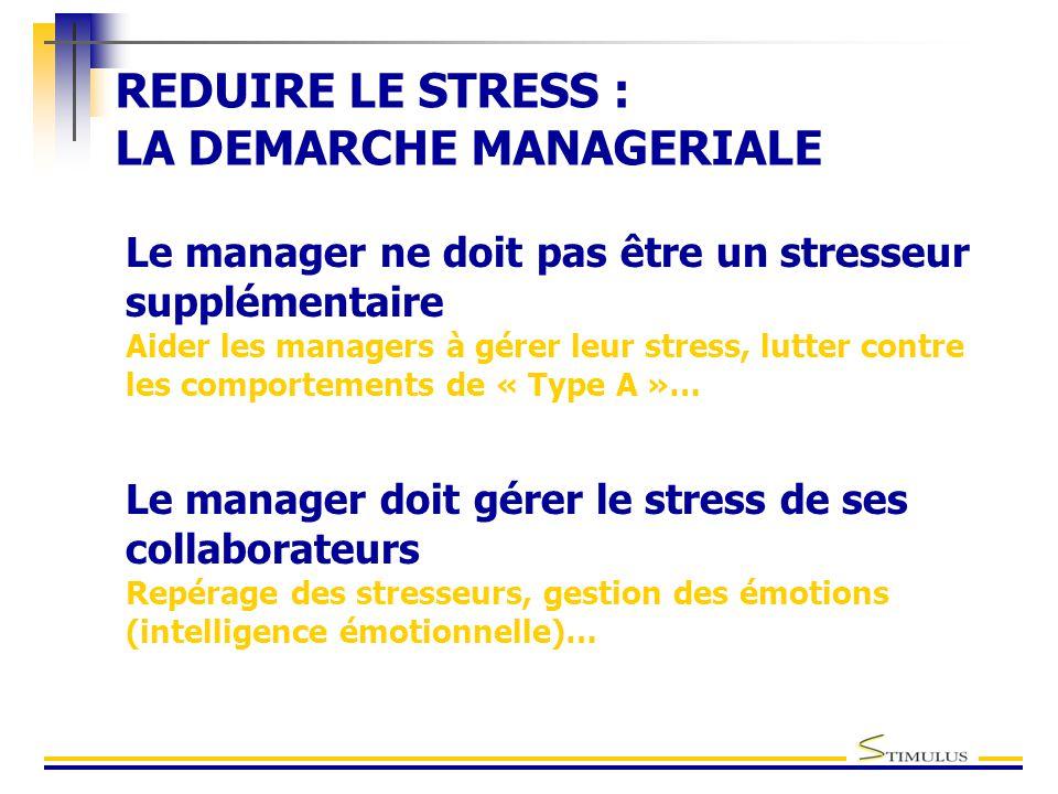 REDUIRE LE STRESS : LA DEMARCHE MANAGERIALE Le manager ne doit pas être un stresseur supplémentaire Aider les managers à gérer leur stress, lutter contre les comportements de « Type A »… Le manager doit gérer le stress de ses collaborateurs Repérage des stresseurs, gestion des émotions (intelligence émotionnelle)…