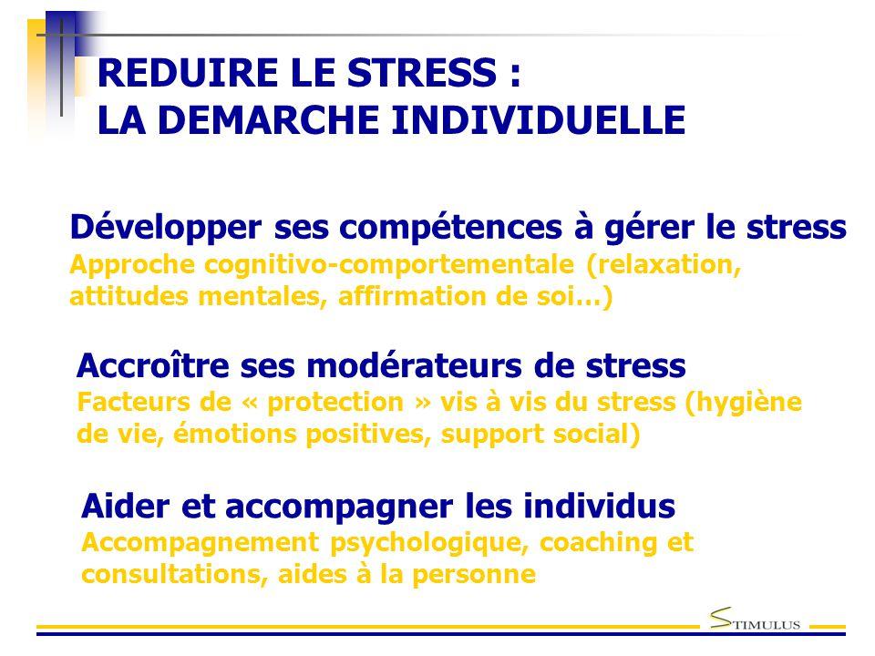 REDUIRE LE STRESS : LA DEMARCHE INDIVIDUELLE Développer ses compétences à gérer le stress Approche cognitivo-comportementale (relaxation, attitudes mentales, affirmation de soi…) Accroître ses modérateurs de stress Facteurs de « protection » vis à vis du stress (hygiène de vie, émotions positives, support social) Aider et accompagner les individus Accompagnement psychologique, coaching et consultations, aides à la personne