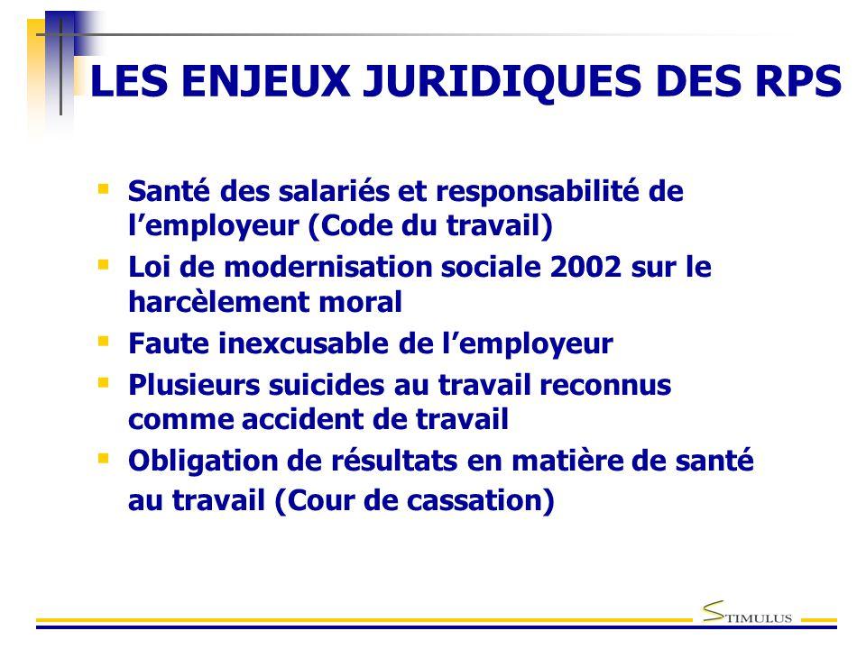 LES ENJEUX JURIDIQUES DES RPS  Santé des salariés et responsabilité de l'employeur (Code du travail)  Loi de modernisation sociale 2002 sur le harcè