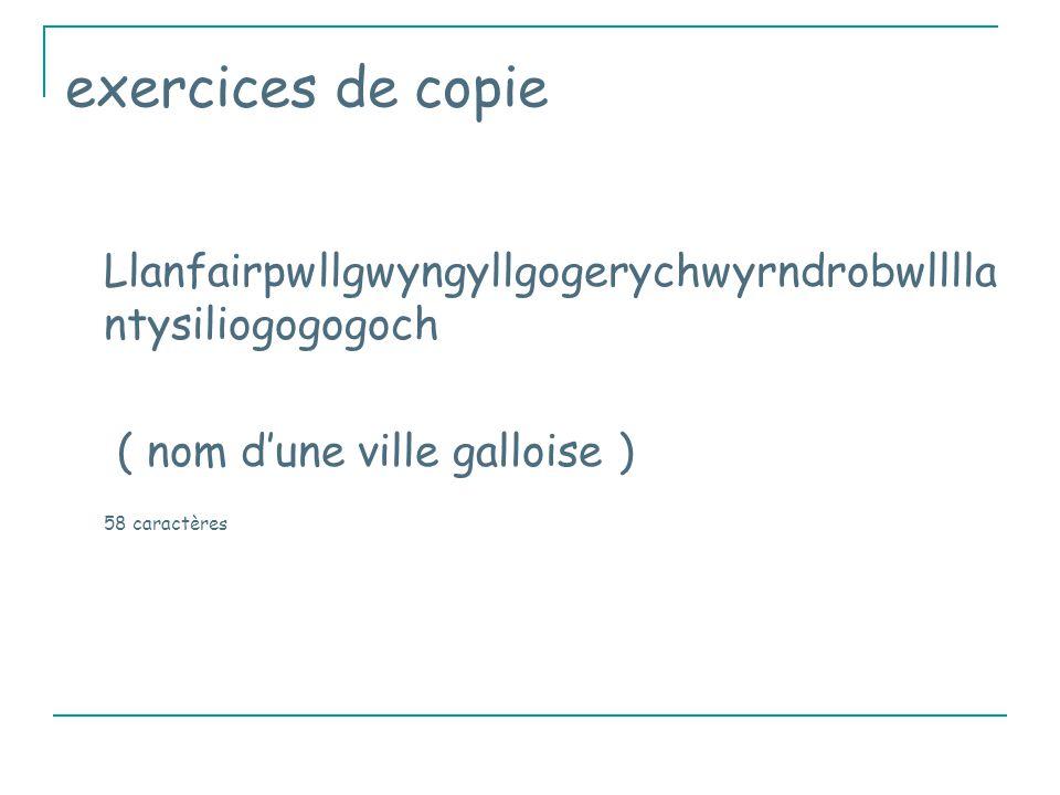 exercices de copie Llanfairpwllgwyngyllgogerychwyrndrobwlllla ntysiliogogogoch ( nom d'une ville galloise ) 58 caractères