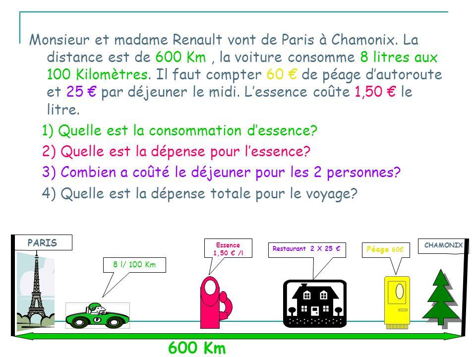 Monsieur et madame Renault vont de Paris à Chamonix.