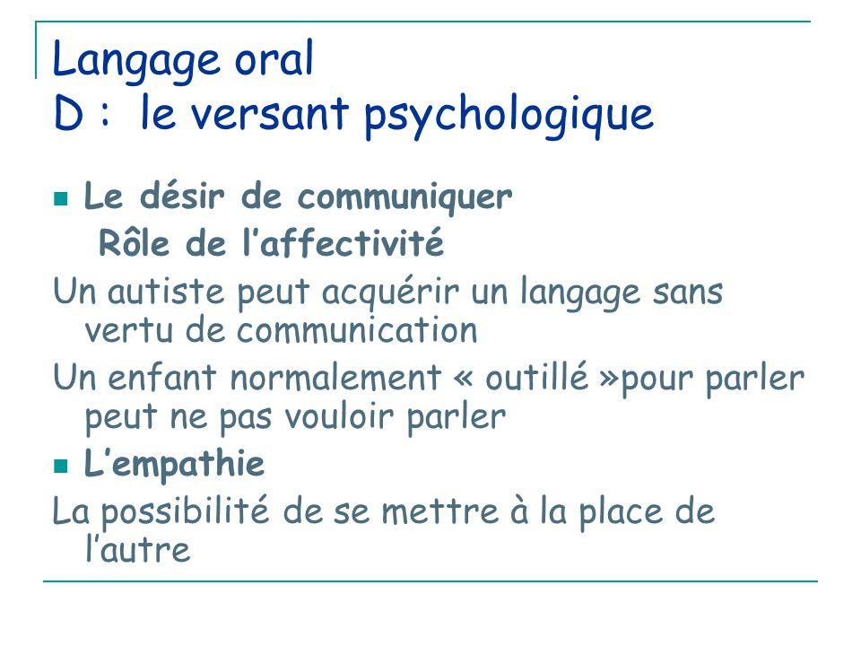Langage oral D : le versant psychologique Le désir de communiquer Rôle de l'affectivité Un autiste peut acquérir un langage sans vertu de communication Un enfant normalement « outillé »pour parler peut ne pas vouloir parler L'empathie La possibilité de se mettre à la place de l'autre