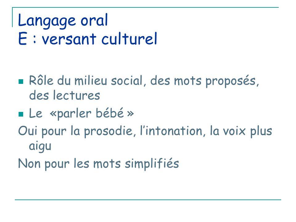 Langage oral E : versant culturel Rôle du milieu social, des mots proposés, des lectures Le «parler bébé » Oui pour la prosodie, l'intonation, la voix plus aigu Non pour les mots simplifiés