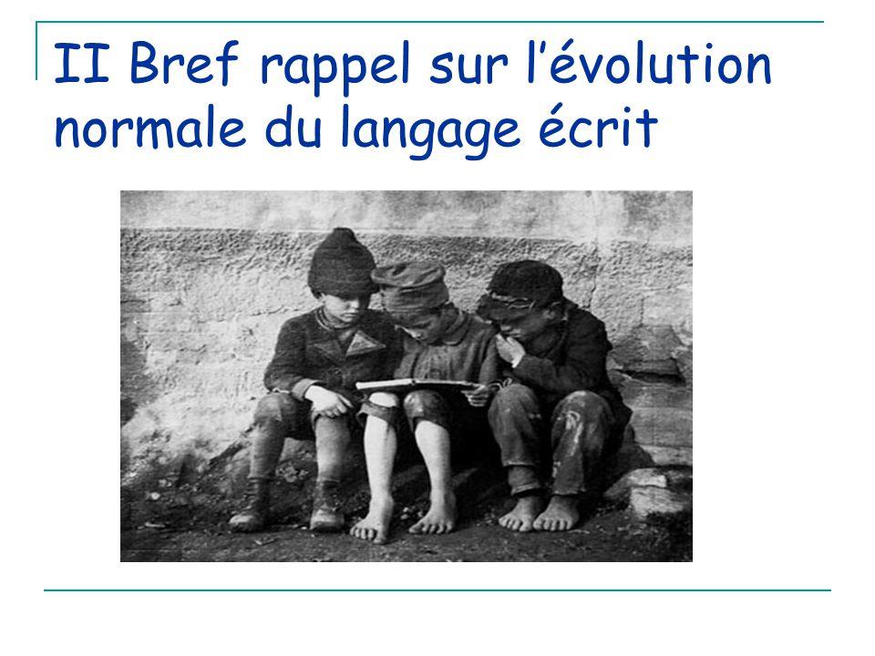 II Bref rappel sur l'évolution normale du langage écrit