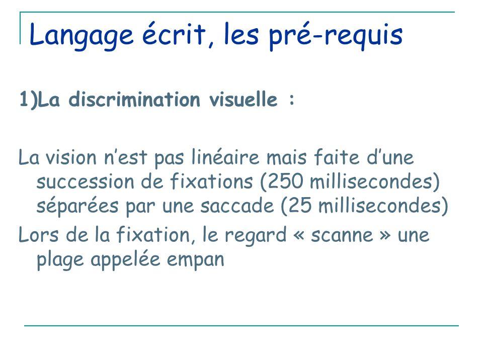 Langage écrit, les pré-requis 1)La discrimination visuelle : La vision n'est pas linéaire mais faite d'une succession de fixations (250 millisecondes) séparées par une saccade (25 millisecondes) Lors de la fixation, le regard « scanne » une plage appelée empan