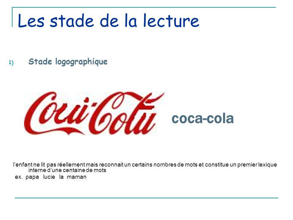 Les stade de la lecture 1) Stade logographique coca-cola l'enfant ne lit pas réellement mais reconnait un certains nombres de mots et constitue un premier lexique interne d'une centaine de mots ex.