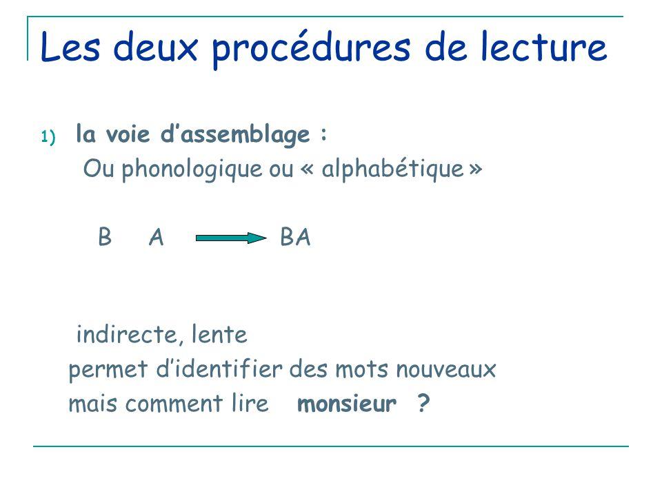 Les deux procédures de lecture 1) la voie d'assemblage : Ou phonologique ou « alphabétique » B A BA indirecte, lente permet d'identifier des mots nouveaux mais comment lire monsieur ?