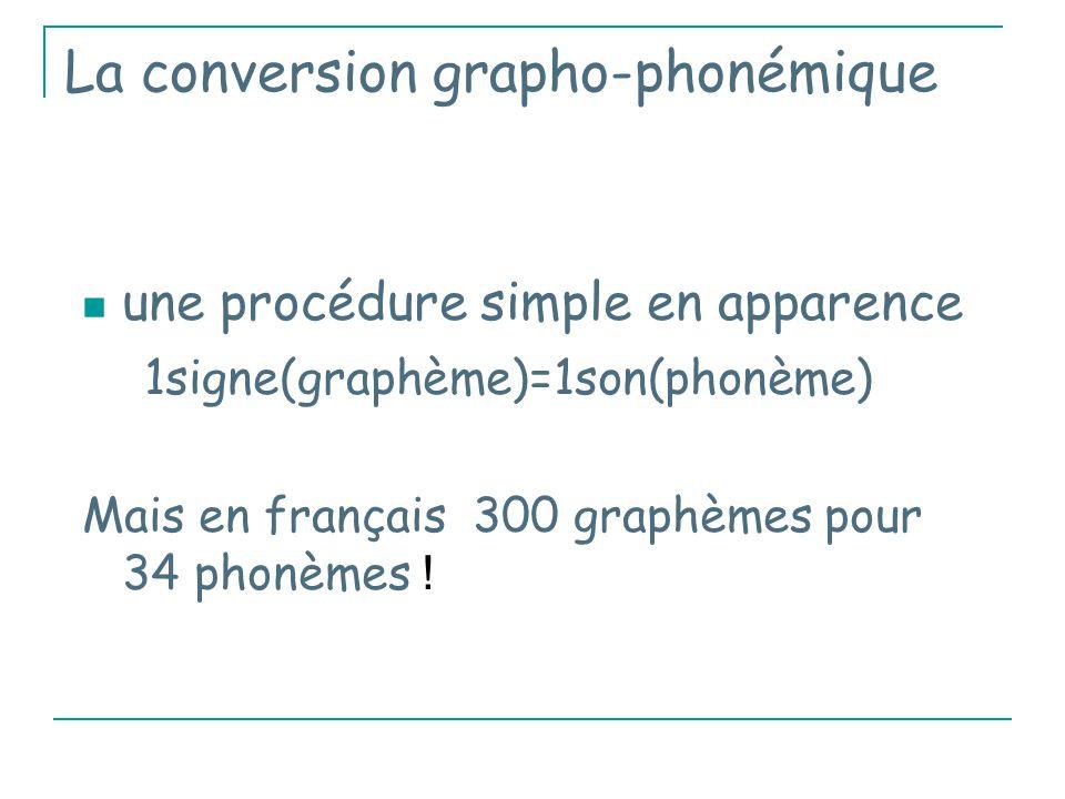 La conversion grapho-phonémique une procédure simple en apparence 1signe(graphème)=1son(phonème) Mais en français 300 graphèmes pour 34 phonèmes !