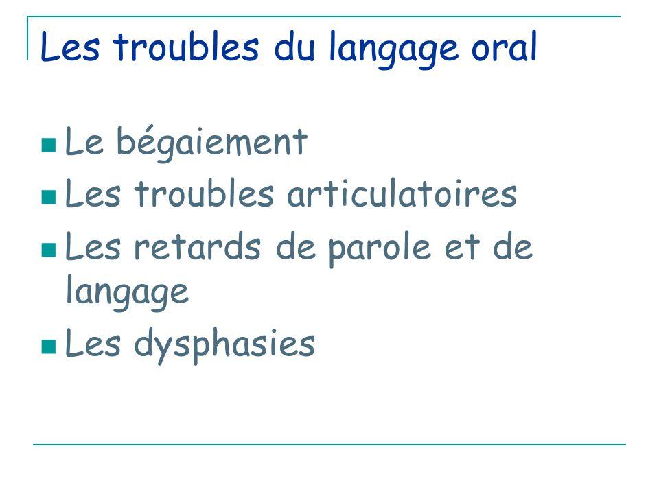 Les troubles du langage oral Le bégaiement Les troubles articulatoires Les retards de parole et de langage Les dysphasies