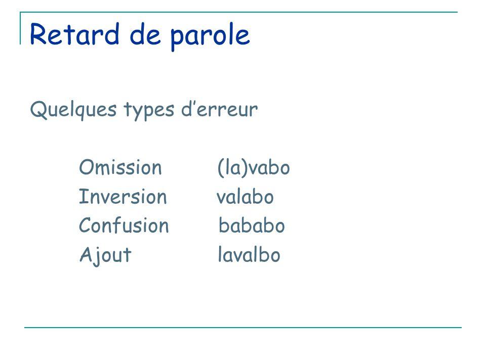 Retard de parole Quelques types d'erreur Omission (la)vabo Inversion valabo Confusion bababo Ajout lavalbo