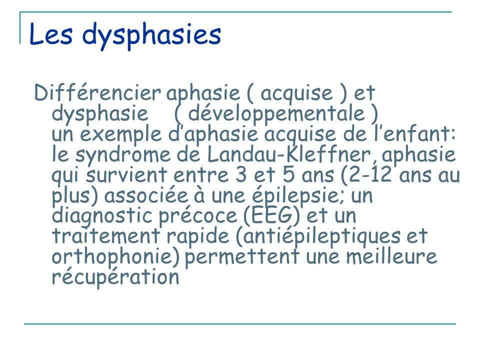 Les dysphasies Différencier aphasie ( acquise ) et dysphasie ( développementale ) un exemple d'aphasie acquise de l'enfant: le syndrome de Landau-Kleffner, aphasie qui survient entre 3 et 5 ans (2-12 ans au plus) associée à une épilepsie; un diagnostic précoce (EEG) et un traitement rapide (antiépileptiques et orthophonie) permettent une meilleure récupération