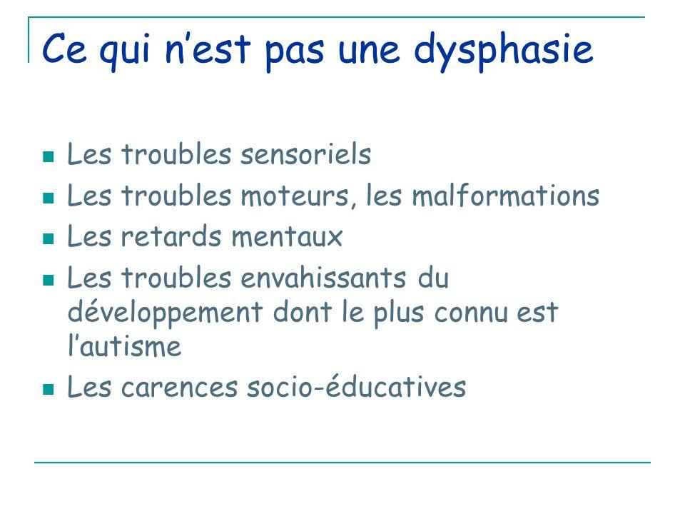 Ce qui n'est pas une dysphasie Les troubles sensoriels Les troubles moteurs, les malformations Les retards mentaux Les troubles envahissants du développement dont le plus connu est l'autisme Les carences socio-éducatives