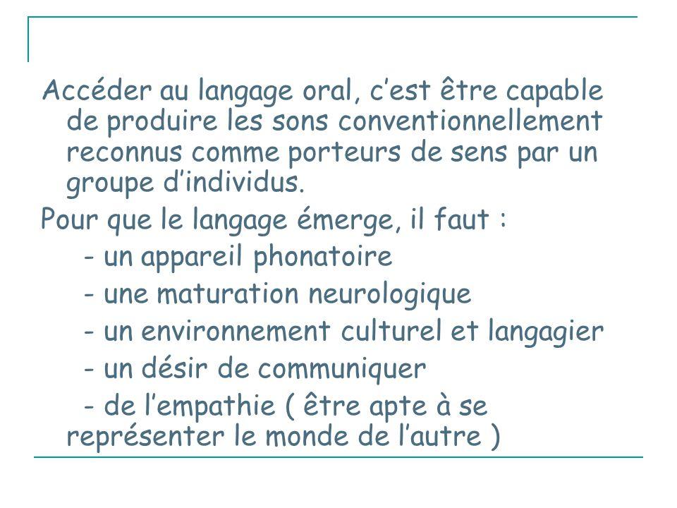 Accéder au langage oral, c'est être capable de produire les sons conventionnellement reconnus comme porteurs de sens par un groupe d'individus.