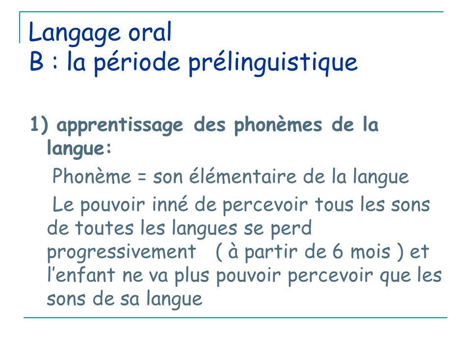 Langage oral B : la période prélinguistique 1) apprentissage des phonèmes de la langue: le bébé entend les sons mais ne peut les produire.