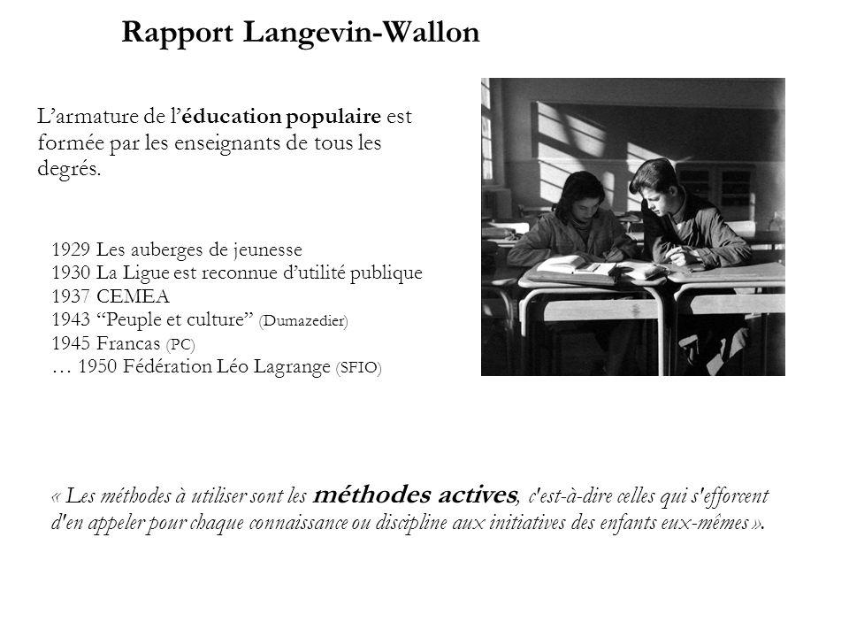 Rapport Langevin-Wallon « Les méthodes à utiliser sont les méthodes actives, c est-à-dire celles qui s efforcent d en appeler pour chaque connaissance ou discipline aux initiatives des enfants eux-mêmes ».