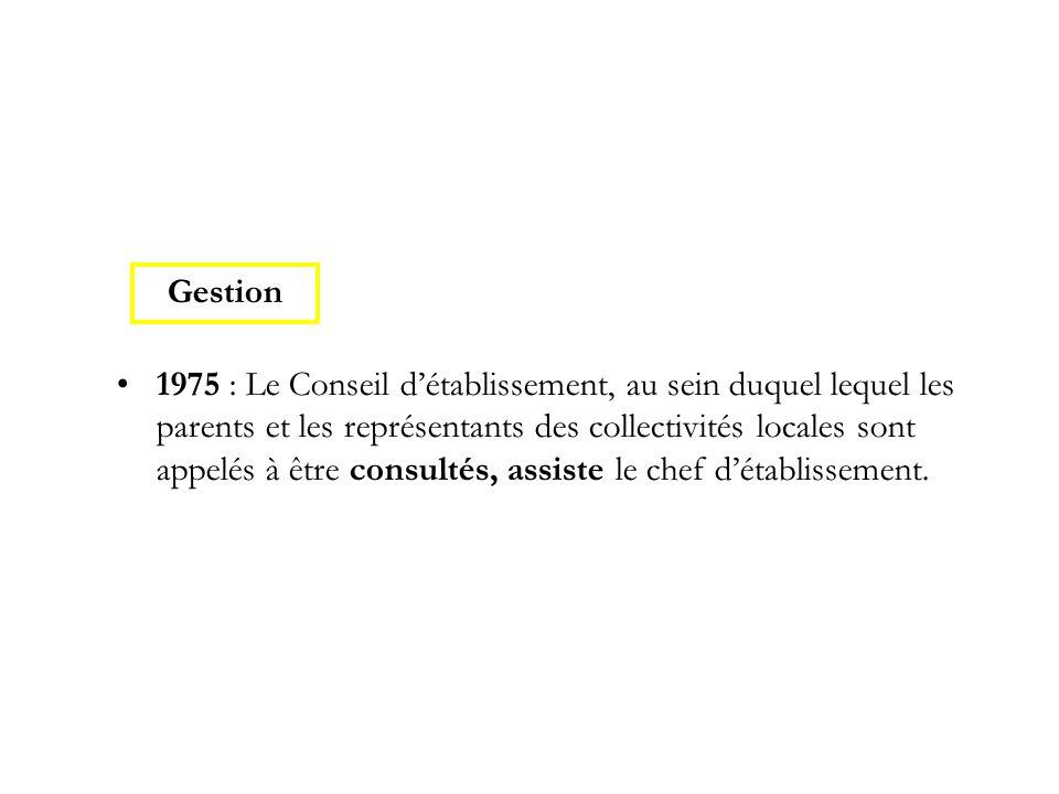 1975 : Le Conseil d'établissement, au sein duquel lequel les parents et les représentants des collectivités locales sont appelés à être consultés, ass