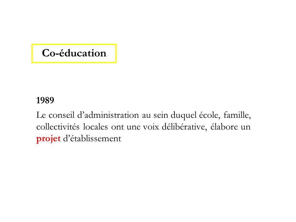 1989 Le conseil d'administration au sein duquel école, famille, collectivités locales ont une voix délibérative, élabore un projet d'établissement Co-