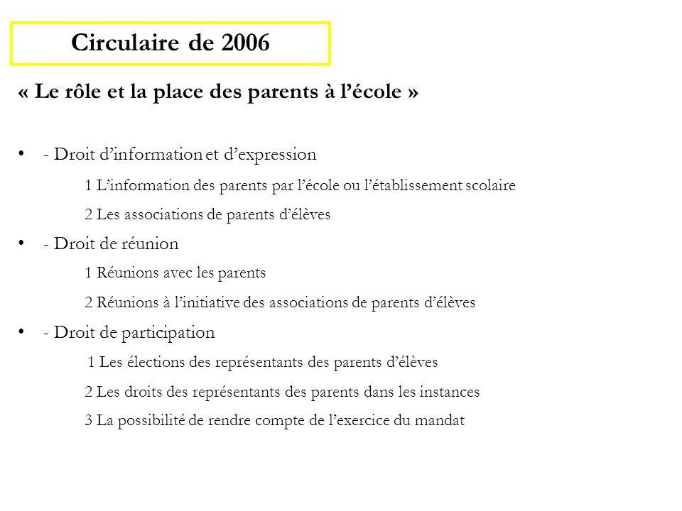 « Le rôle et la place des parents à l'école » - Droit d'information et d'expression 1 L'information des parents par l'école ou l'établissement scolair
