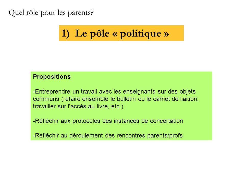 1) Le pôle « politique » Quel rôle pour les parents? Propositions -Entreprendre un travail avec les enseignants sur des objets communs (refaire ensemb