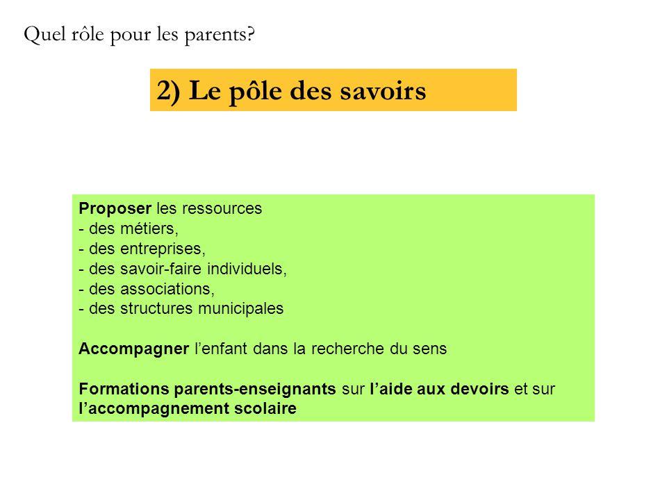 2) Le pôle des savoirs Quel rôle pour les parents? Proposer les ressources  des métiers,  des entreprises,  des savoir-faire individuels,  des ass