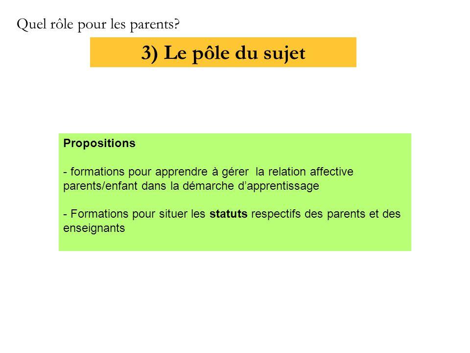 3) Le pôle du sujet Quel rôle pour les parents? Propositions  formations pour apprendre à gérer la relation affective parents/enfant dans la démarche