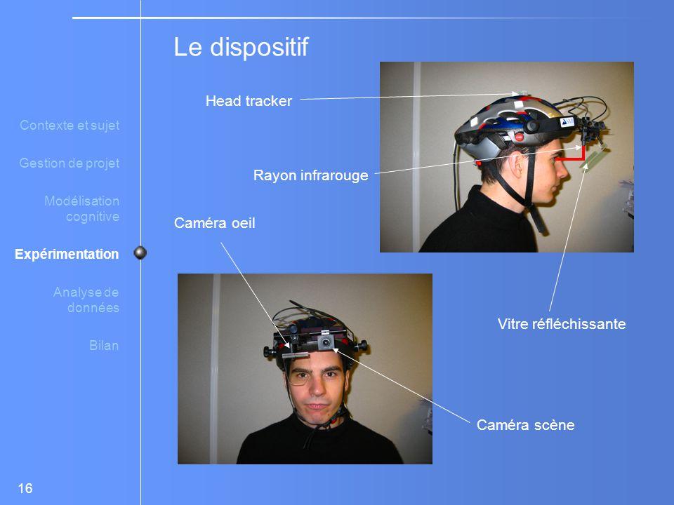 16 Le dispositif Caméra scène Head tracker Vitre réfléchissante Rayon infrarouge Caméra oeil Contexte et sujet Gestion de projet Modélisation cognitive Expérimentation Analyse de données Bilan