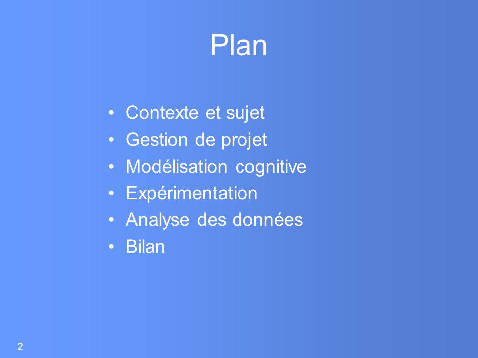 2 Plan Contexte et sujet Gestion de projet Modélisation cognitive Expérimentation Analyse des données Bilan