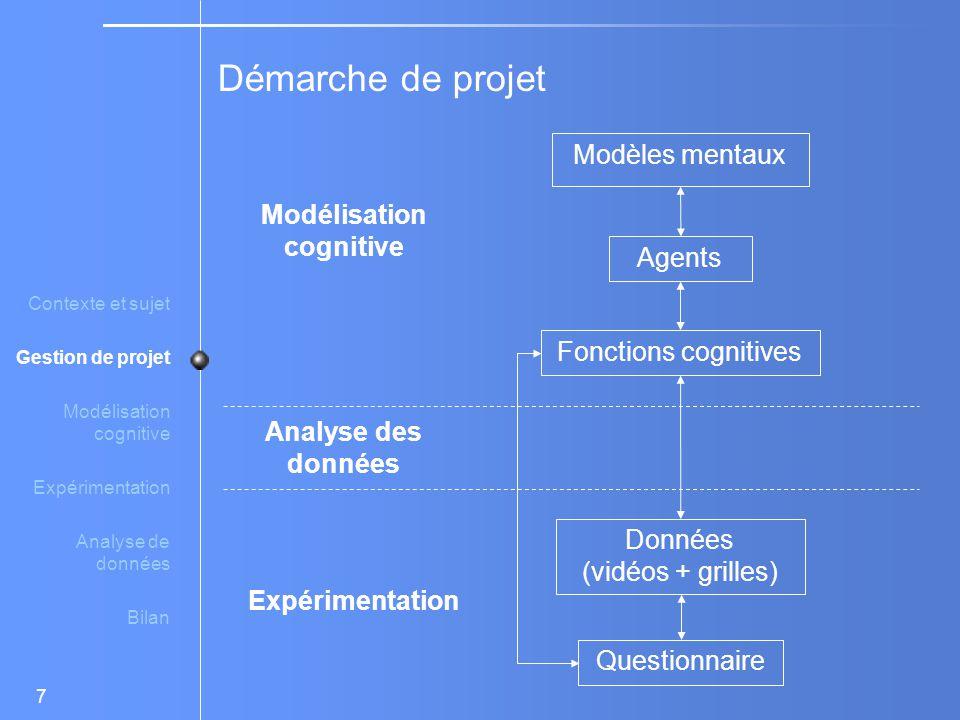 7 Démarche de projet Modélisation cognitive Expérimentation Analyse des données Modèles mentaux Agents Fonctions cognitives Données (vidéos + grilles) Questionnaire Contexte et sujet Gestion de projet Modélisation cognitive Expérimentation Analyse de données Bilan