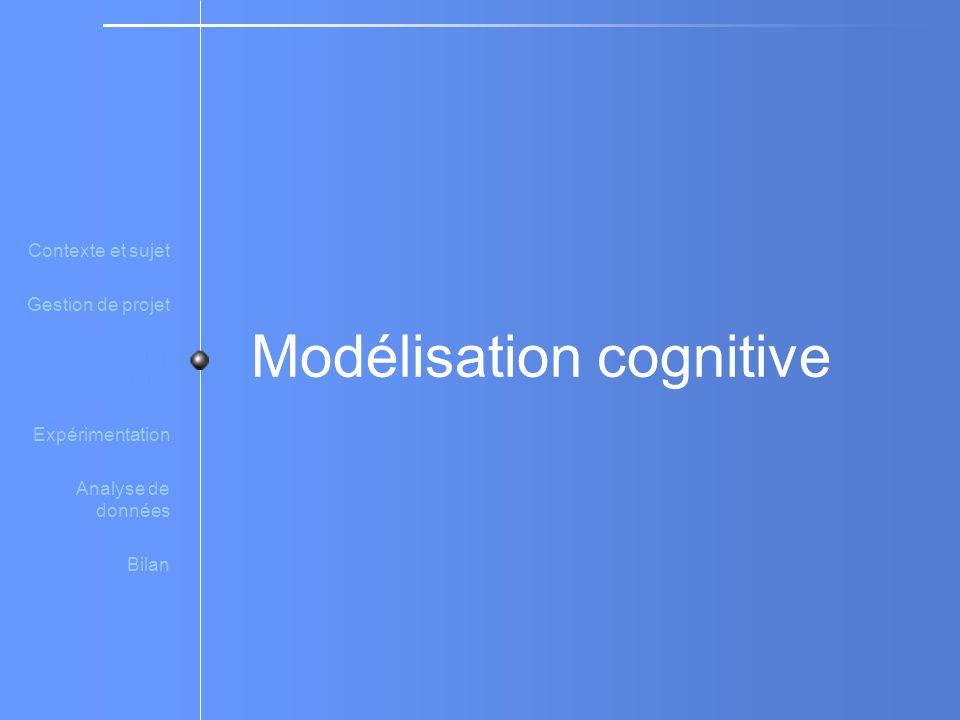 Modélisation cognitive Contexte et sujet Gestion de projet Modélisation cognitive Expérimentation Analyse de données Bilan