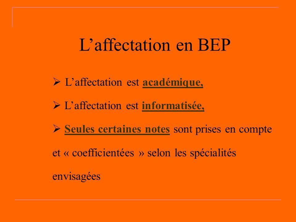 L'affectation en BEP  L'affectation est académique,  L'affectation est informatisée,  Seules certaines notes sont prises en compte et « coefficientées » selon les spécialités envisagées