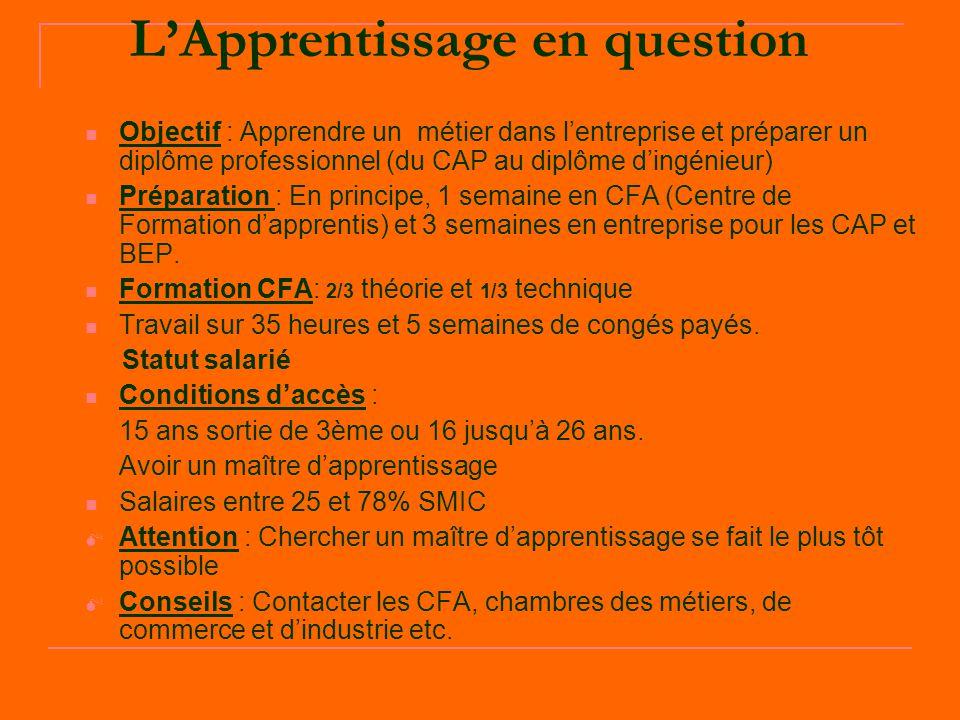 L'Apprentissage en question Objectif : Apprendre un métier dans l'entreprise et préparer un diplôme professionnel (du CAP au diplôme d'ingénieur) Préparation : En principe, 1 semaine en CFA (Centre de Formation d'apprentis) et 3 semaines en entreprise pour les CAP et BEP.