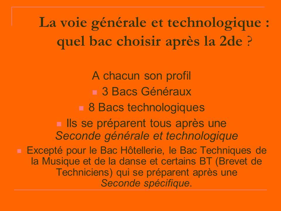 La voie générale et technologique : quel bac choisir après la 2de ? A chacun son profil 3 Bacs Généraux 8 Bacs technologiques Ils se préparent tous ap