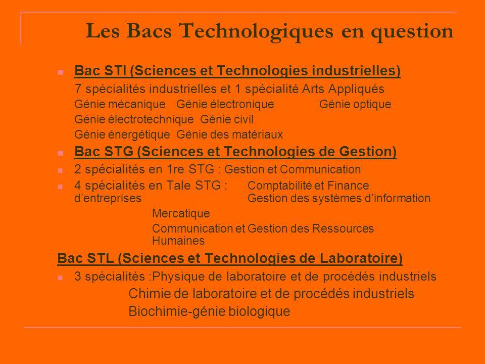 Les Bacs Technologiques en question Bac STI (Sciences et Technologies industrielles) 7 spécialités industrielles et 1 spécialité Arts Appliqués Génie