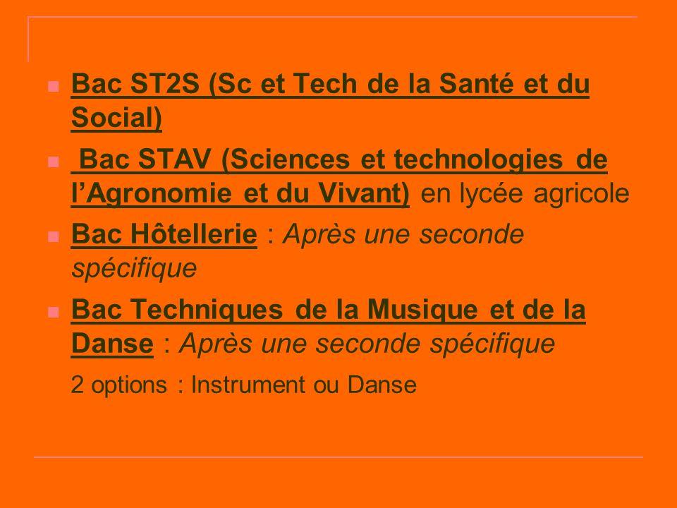 Bac ST2S (Sc et Tech de la Santé et du Social) Bac STAV (Sciences et technologies de l'Agronomie et du Vivant) en lycée agricole Bac Hôtellerie : Apr