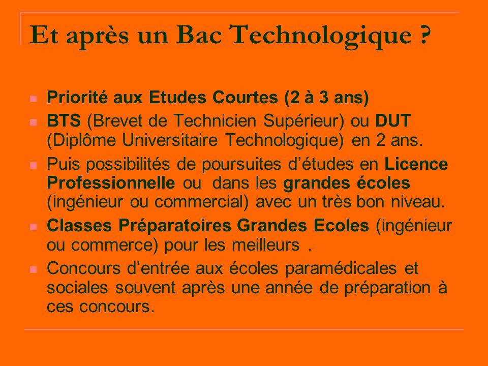 Et après un Bac Technologique ? Priorité aux Etudes Courtes (2 à 3 ans) BTS (Brevet de Technicien Supérieur) ou DUT (Diplôme Universitaire Technologi