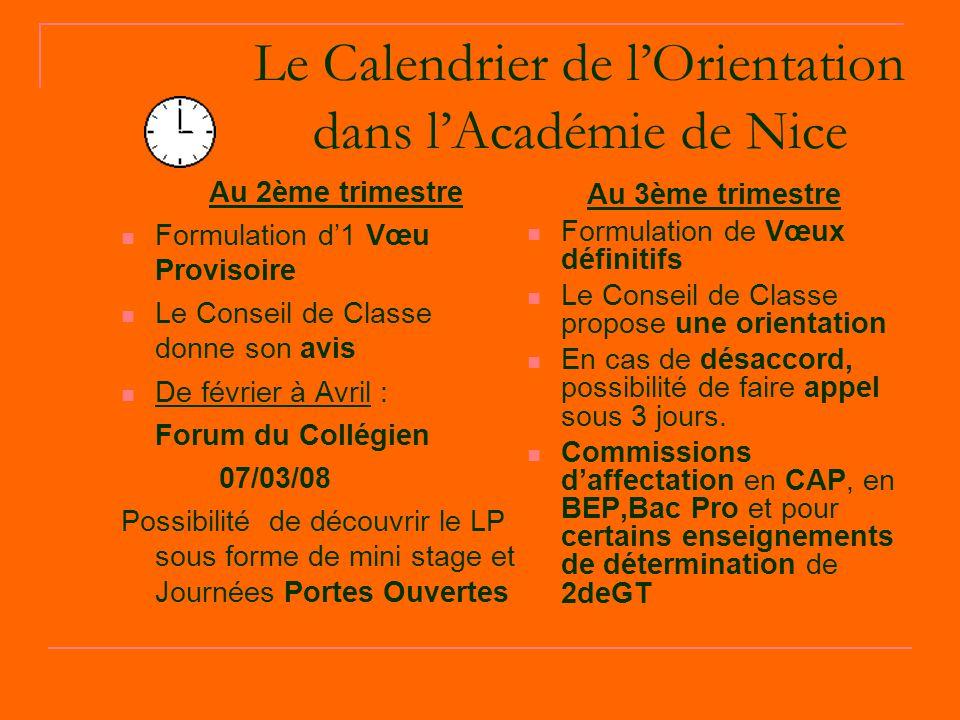Le Calendrier de l'Orientation dans l'Académie de Nice Au 2ème trimestre Formulation d'1 Vœu Provisoire Le Conseil de Classe donne son avis De février
