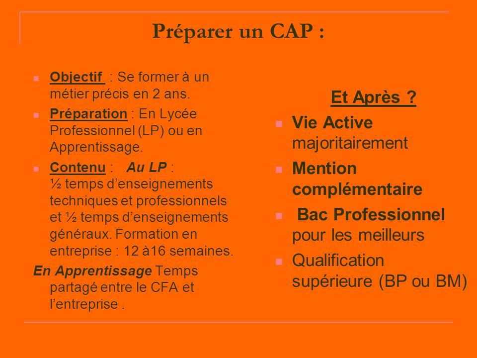 Préparer un CAP : Objectif : Se former à un métier précis en 2 ans. Préparation : En Lycée Professionnel (LP) ou en Apprentissage. Contenu : Au LP : ½