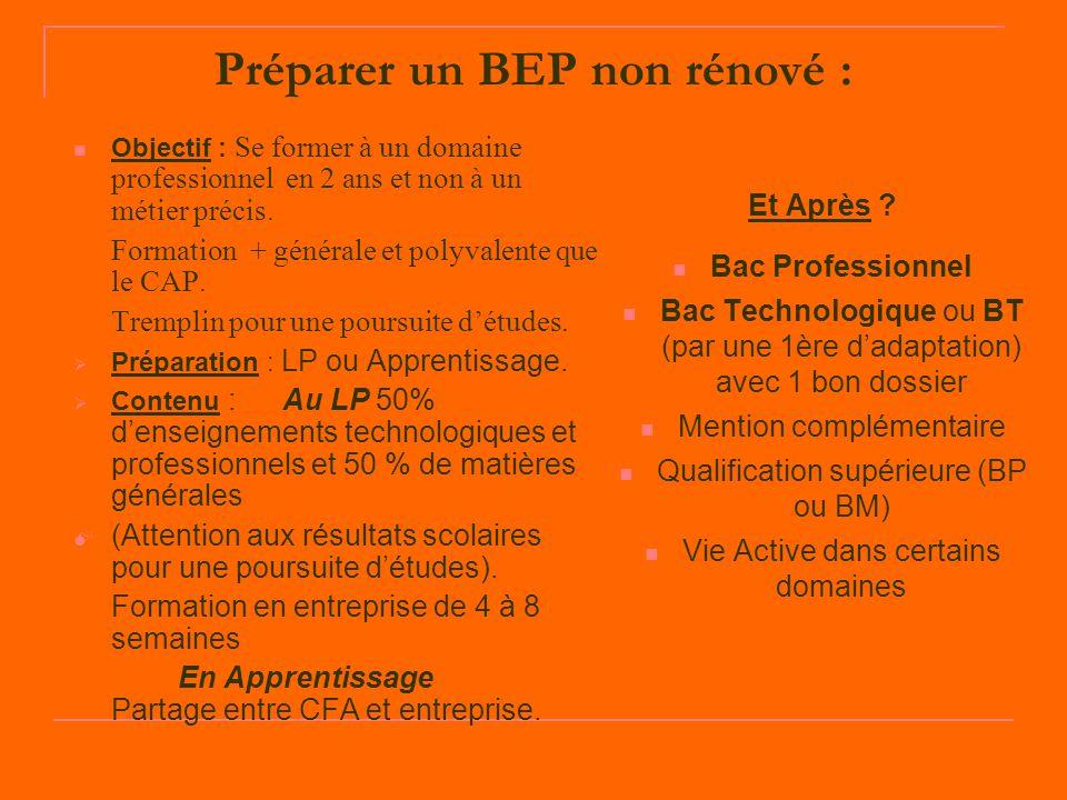 Le Bac Pro non rénové : Accès : Priorité aux BEP puis meilleurs élèves de CAP Objectifs : Acquérir une formation + élevée dans la même spécialité que BEP (voire CAP) en 2 ans, de niveau IV.