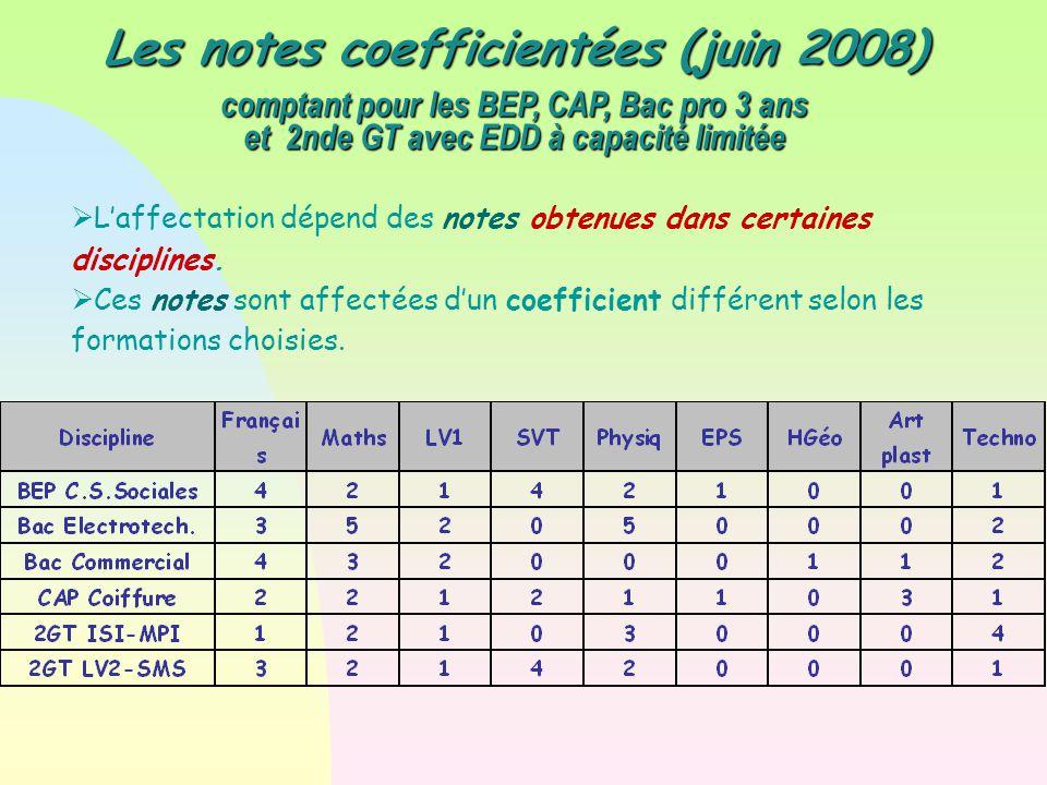 Les notes coefficientées (juin 2008) comptant pour les BEP, CAP, Bac pro 3 ans et 2nde GT avec EDD à capacité limitée  L'affectation dépend des notes obtenues dans certaines disciplines.
