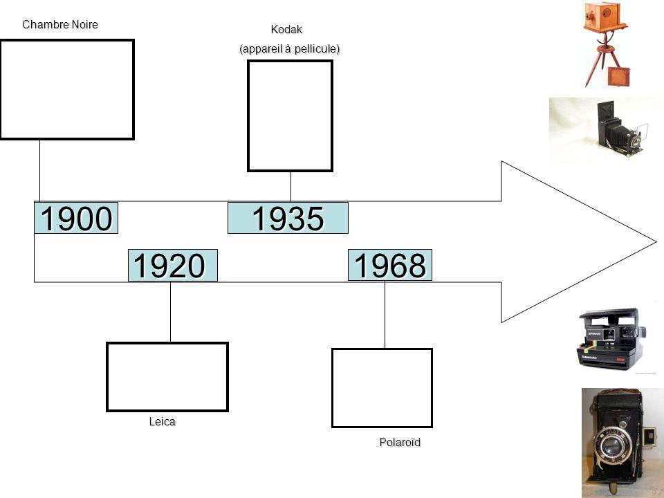 1900 1920 1935 1968 Chambre Noire Chambre Noire Leica Kodak Kodak (appareil à pellicule) Polaroïd Polaroïd