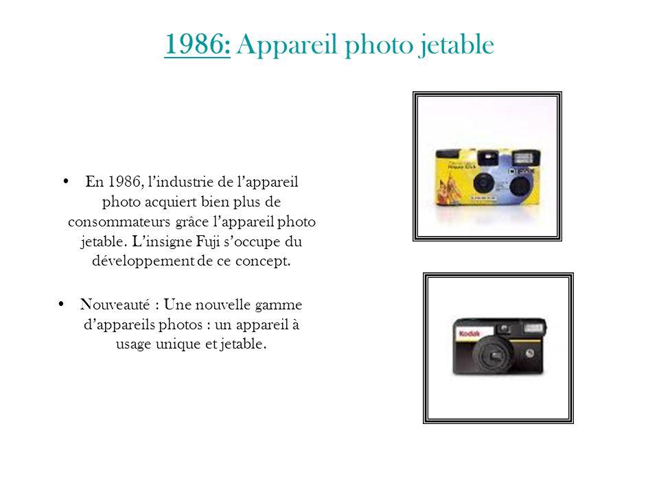 1986: Appareil photo jetable En 1986, l'industrie de l'appareil photo acquiert bien plus de consommateurs grâce l'appareil photo jetable. L'insigne Fu