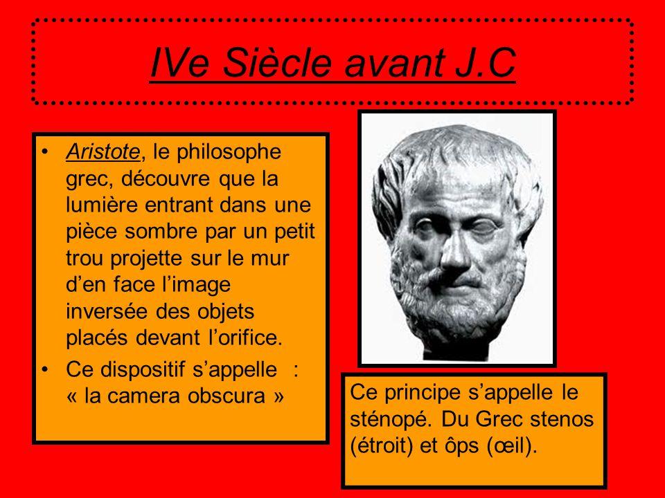IVe Siècle avant J.C Aristote, le philosophe grec, découvre que la lumière entrant dans une pièce sombre par un petit trou projette sur le mur d'en fa