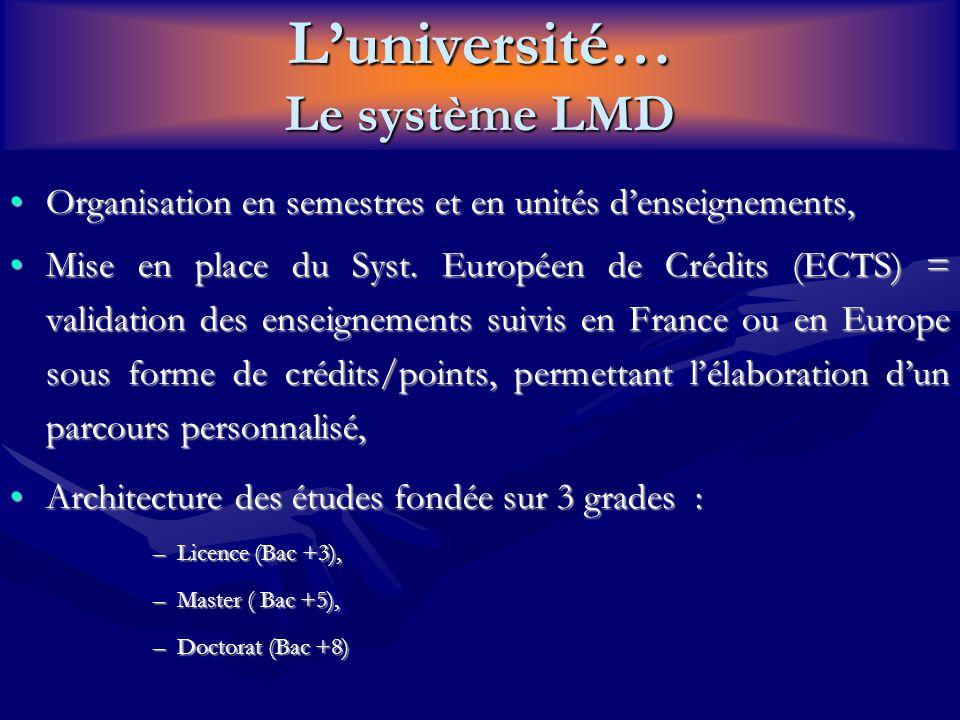 L'université… Le système LMD Organisation en semestres et en unités d'enseignements,Organisation en semestres et en unités d'enseignements, Mise en place du Syst.