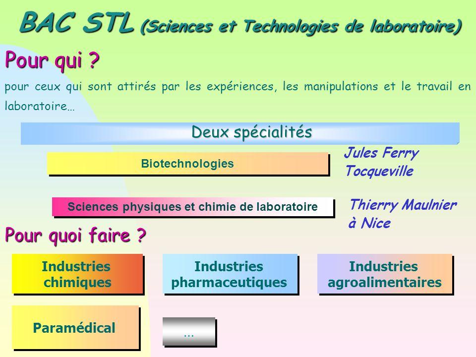 BAC STL (Sciences et Technologies de laboratoire)  Pour qui .