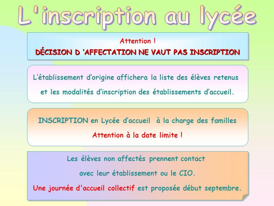 DÉCISION D 'AFFECTATION NE VAUT PAS INSCRIPTION Attention .