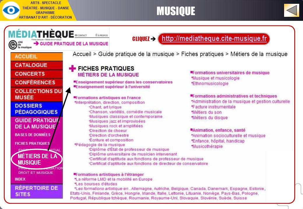 MUSIQUE CLIQUEZ  http://mediatheque.cite-musique.fr MÉTIERS DE LA MUSIQUE ARTS - SPECTACLE THÉATRE - MUSIQUE - DANSE GRAPHISME ARTISANAT D'ART - DÉCORATION Accueil > Guide pratique de la musique > Fiches pratiques > Métiers de la musique