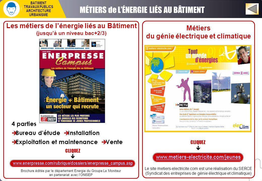 Les métiers de l'énergie liés au Bâtiment (jusqu'à un niveau bac+2/3) www.enerpresse.com/rubrique/dossiers/enerpresse_campus.asp CLIQUEZ Brochure éditée par le département Energie du Groupe Le Moniteur en partenariat avec l'ONISEP 4 parties  Bureau d étude  Installation  Exploitation et maintenance  Vente MÉTIERS de L'ÉNERGIE LIÉS AU BÂTIMENT  Le site metiers-electricite.com est une réalisation du SERCE (Syndicat des entreprises de génie électrique et climatique) Métiers du génie électrique et climatique www.metiers-electricite.com/jeunes CLIQUEZ  BATIMENT TRAVAUX PUBLICS ARCHITECTURE URBANISME